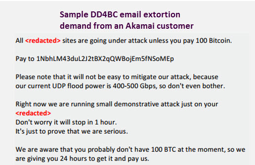 cyberextortion DD4BC